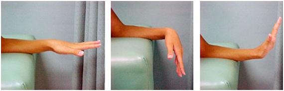 نتیجه تصویری برای فیزیوتراپی مچ دست